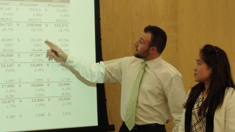 Students use strategy, creativity at business competition