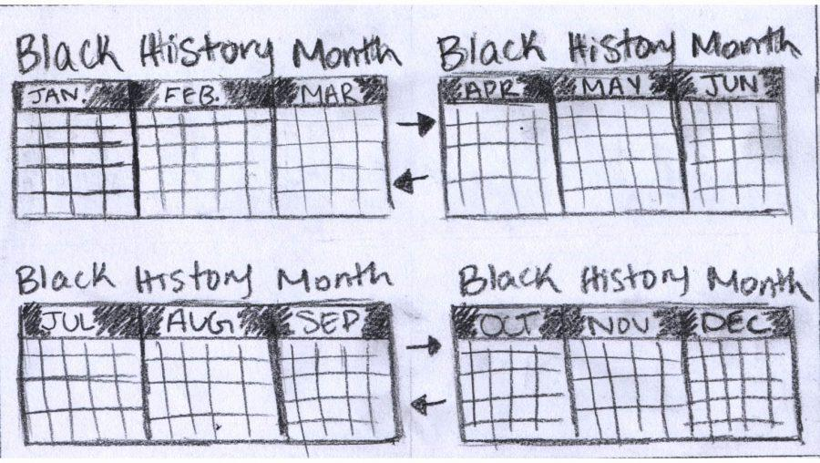 Black+History+Month+should+be+celebrated+year-round