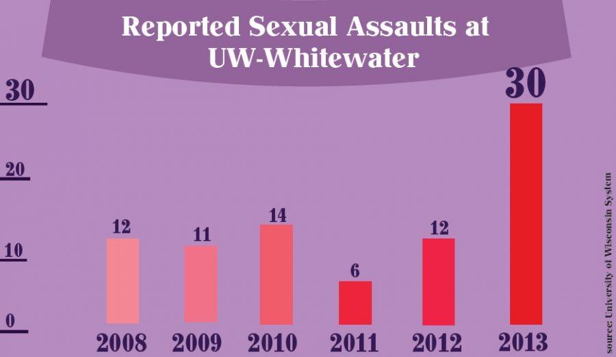 DA+will+not+prosecute+in+alleged+sexual+assault+case