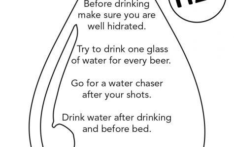 App reminds users to drink water while at the bars
