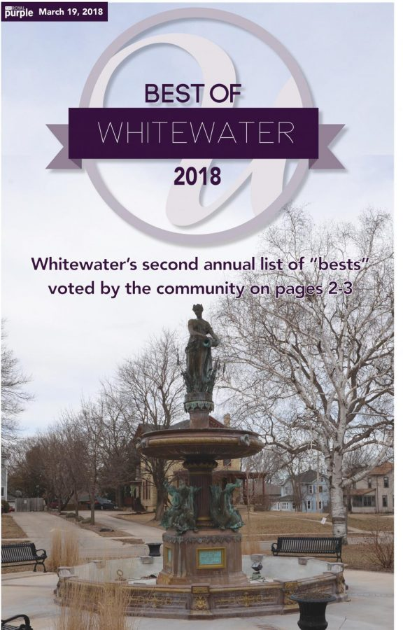 Best of Whitewater results